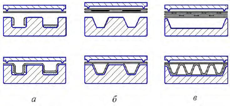 Обработка сплавов в состоянии сверхпластичности