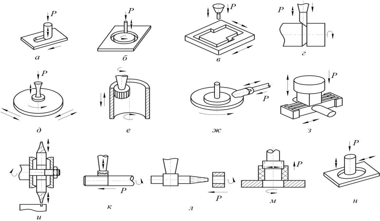 ультразвуковая и размерная обработка заготовок