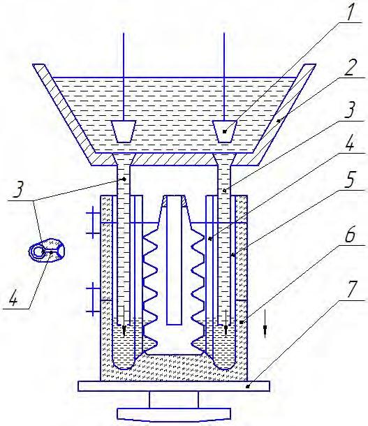 установка для направленной кристаллизации путем последовательного заполнения формы
