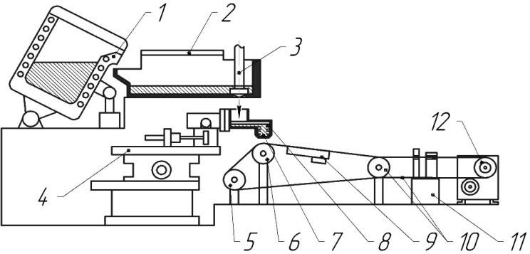 установка для производства аморфной ленты