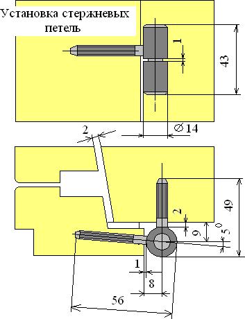 установка стержневых петель в изделиях из древесины (оконные блоки)