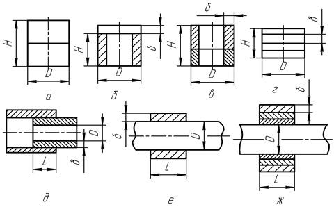 Варианты соединений при диффузионной сварке