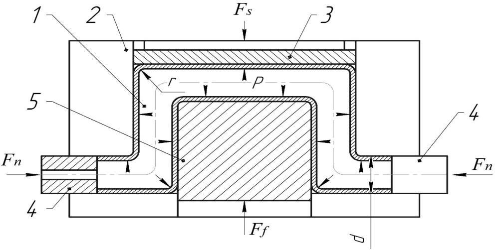 Гидропластическая обработка материалов