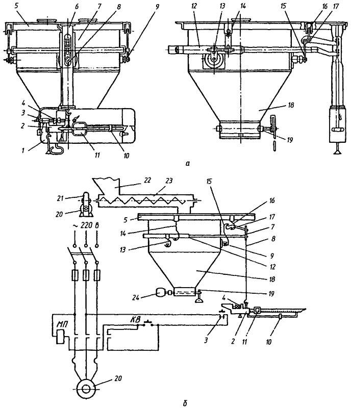 Дозатор МД-100