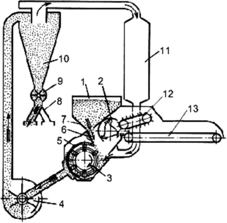 дробилка КДУ-2А при измельчении зерна