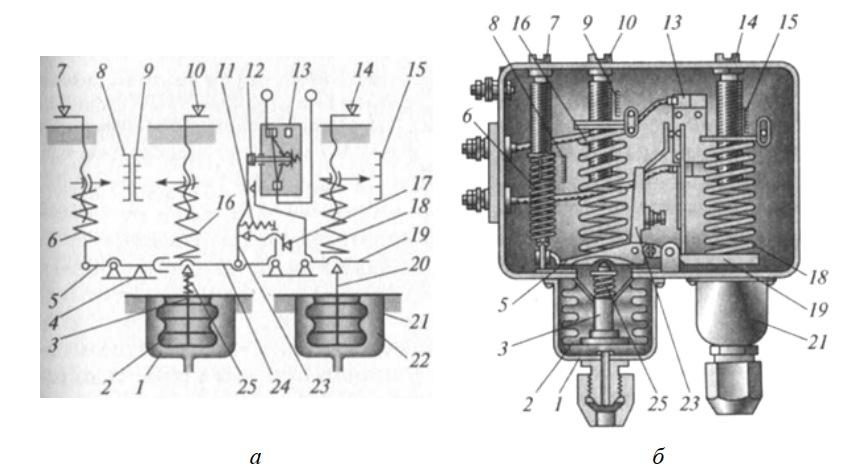 Двухблочное реле давления Д220-11
