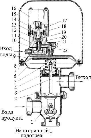 Электрогидравлический клапан