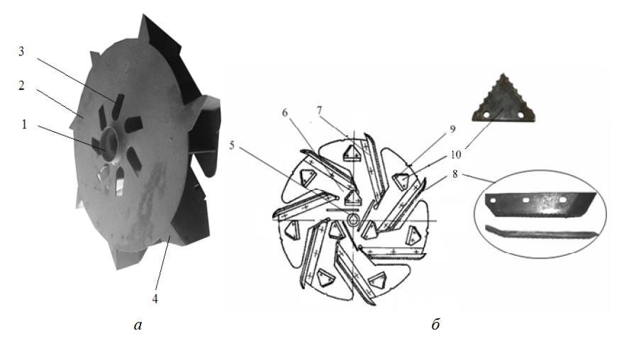Элементы ротора