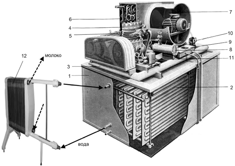 холодильная машина с поршневым компрессором