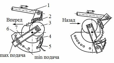 храповый механизм привода продольного транспортера
