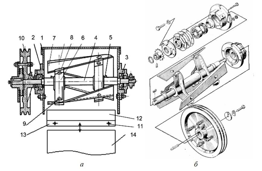 Измельчающий аппарат для стебельчатых кормов