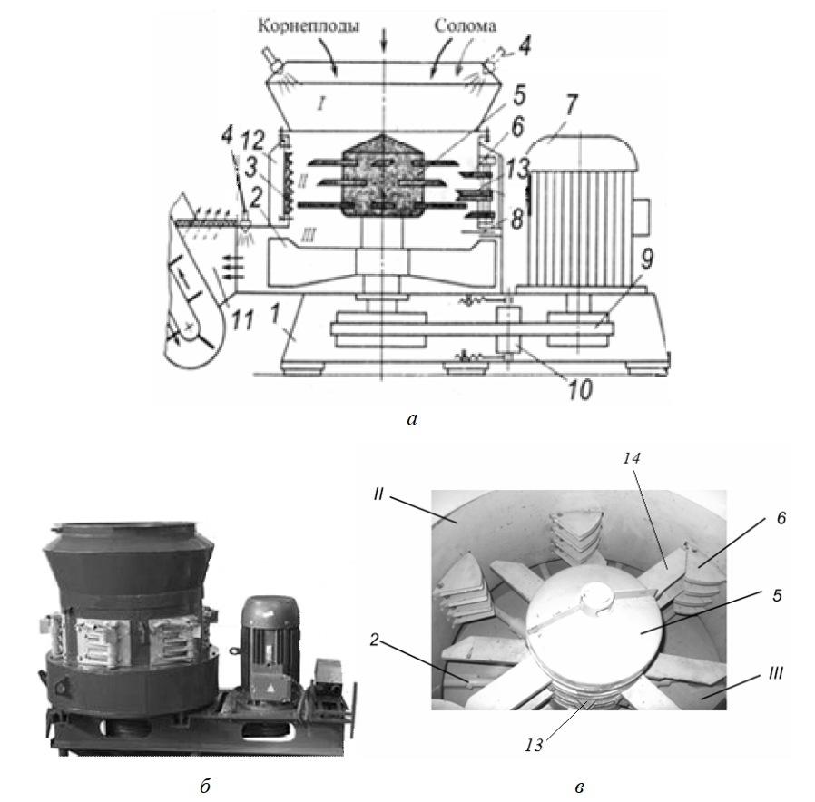 Измельчитель-смеситель ИСК-3