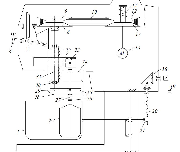 Кинематическая схема машины взбивальной МВ-35 (2М)