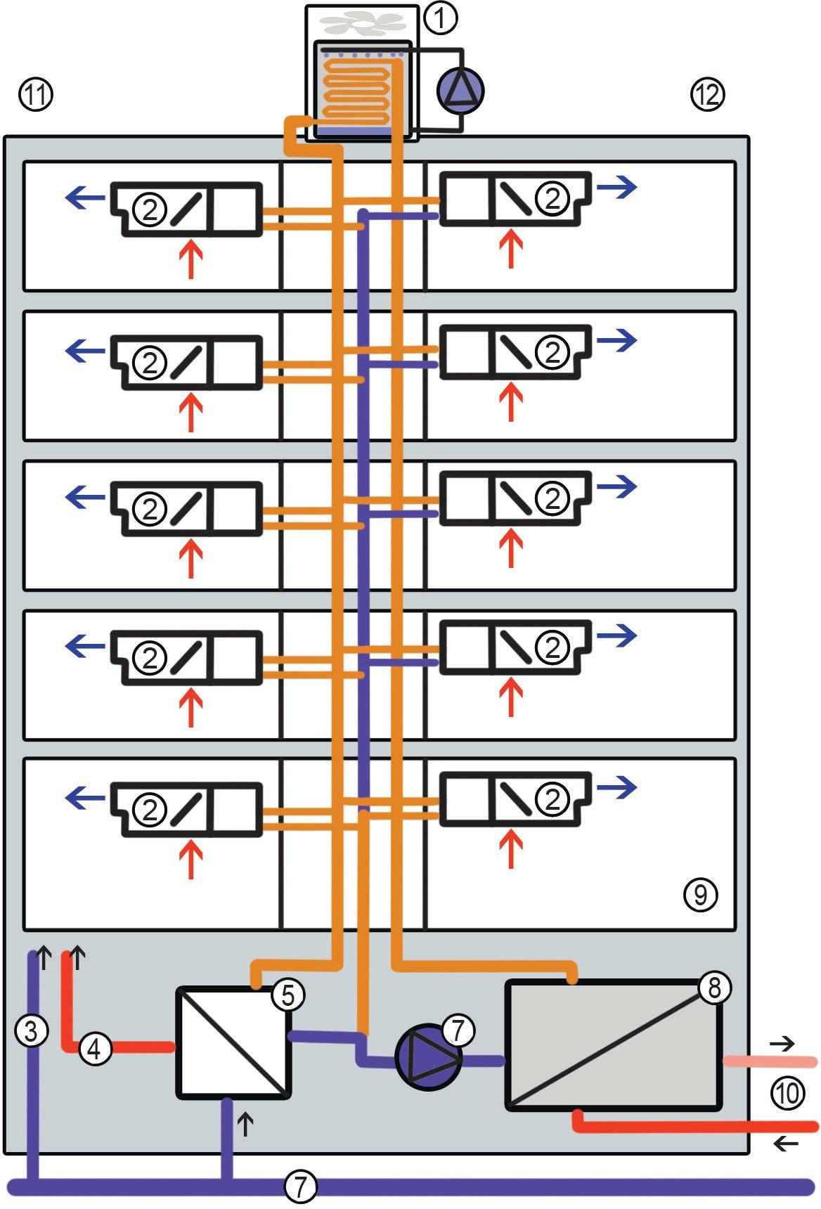 Кольцевой контур и городские системы водо- и теплоснабжения