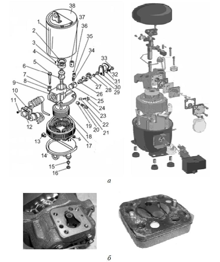 Компрессор с электродвигателем