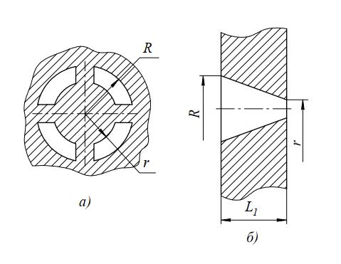 Матрица с кольцевым (а) и коническим (б) отверстиями