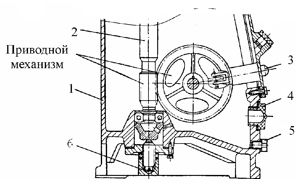 Механизм регулировки вертикального вала