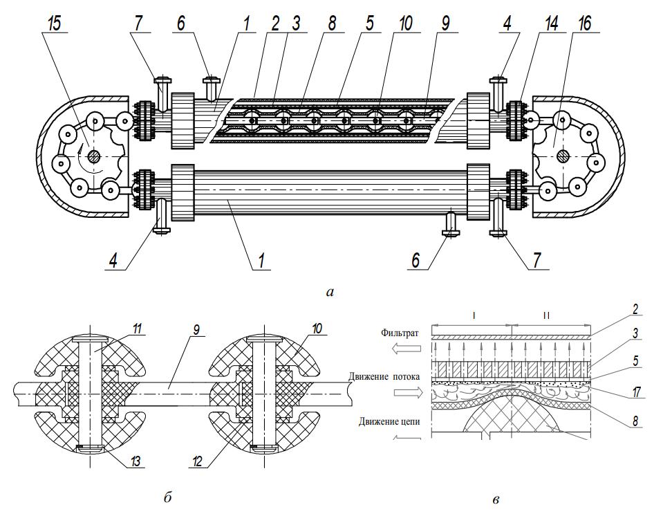 Мембранный аппарат с нестационарной гидродинамикой