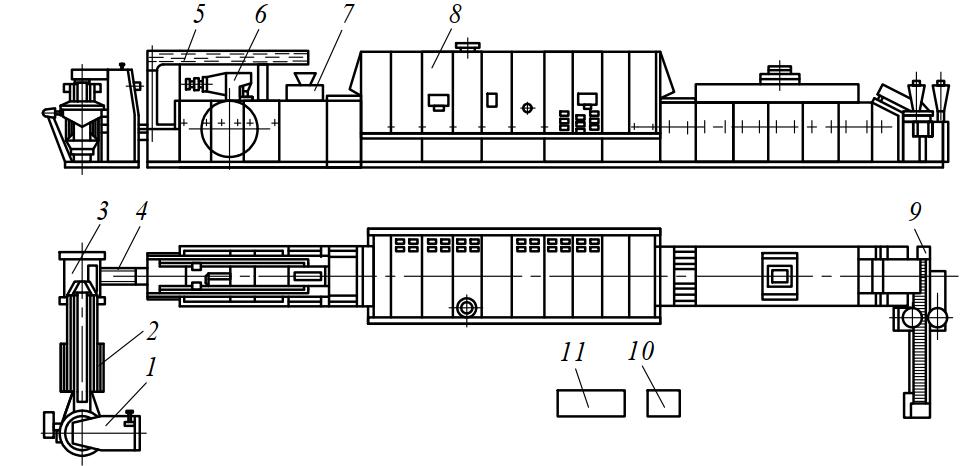 оборудование А2-ШЛЭ для производства пирожных типа «Эклер»