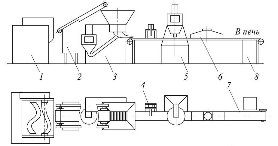 оборудование для производства песочных пирожных с наполнителями