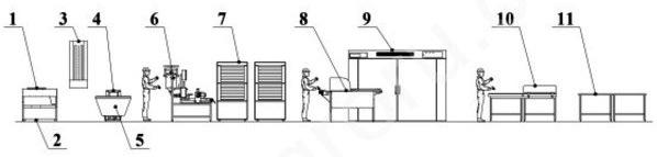 оборудование для производства питы