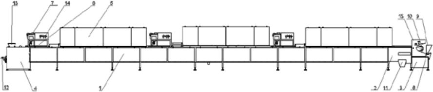 оборудование для производства трехслойного желейного мармелада с рифленой формой корпусов БМ-3001