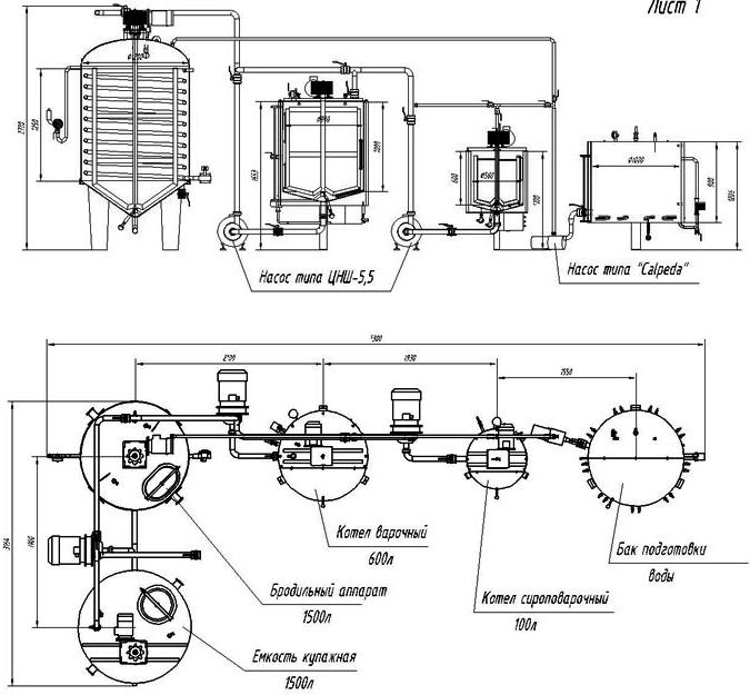 оборудование для ускоренного производства кваса из концентрата квасного сусла