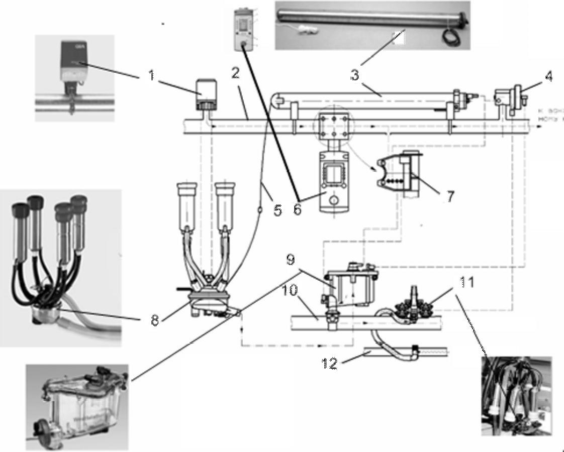 Оборудование доильного станка