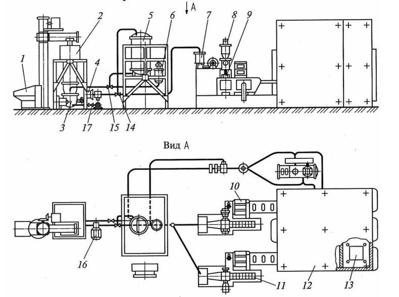 оборудование ИПКС-0209 для производства замороженных блинчиков с начинками