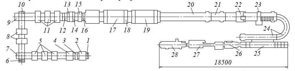 оборудование «Орланди» для производства слоеных тортов и пирожных