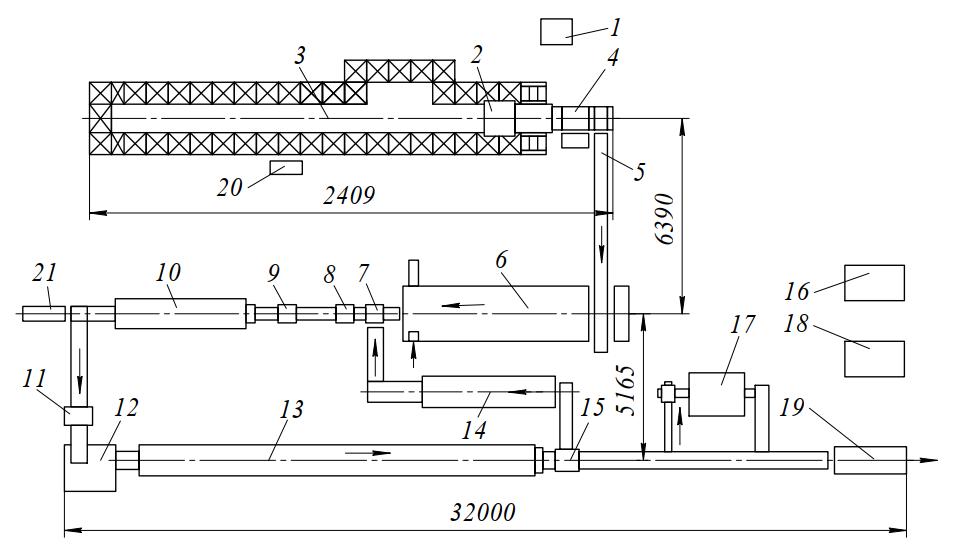 оборудование ШТ-1Н для производства бисквитно-кремовых тортов