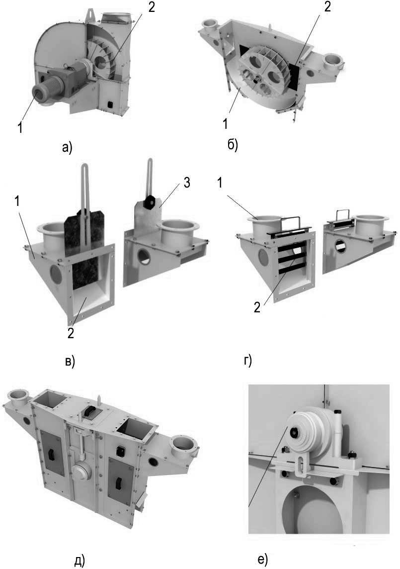 Основные узлы нории ленточной типа Н