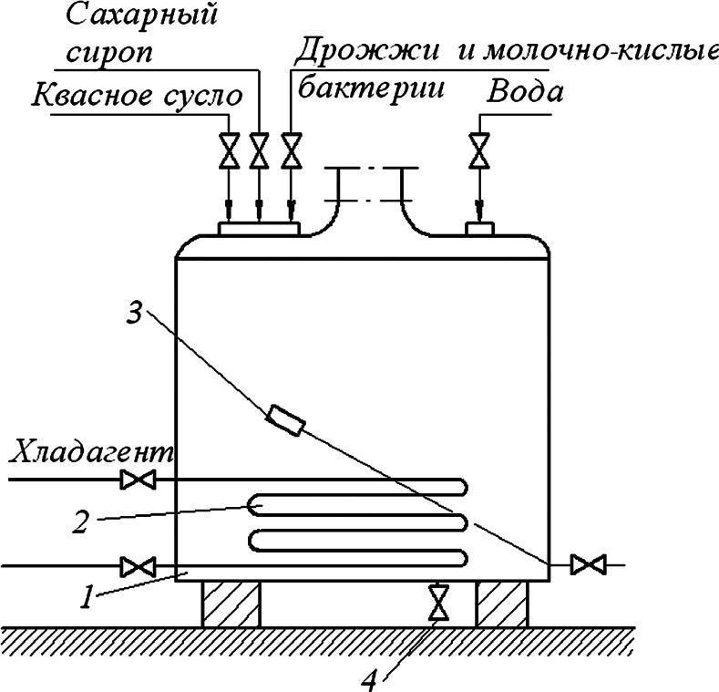 Принципиальная схема бродильного аппарата