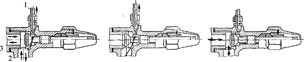 Работа запорного трехходового вентиля компрессора