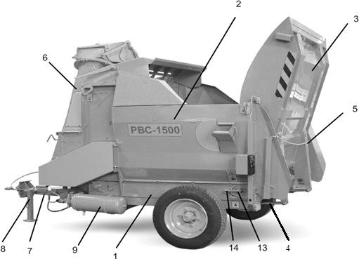 раздатчик-выдуватель РВС-1500Д «Хозяин»