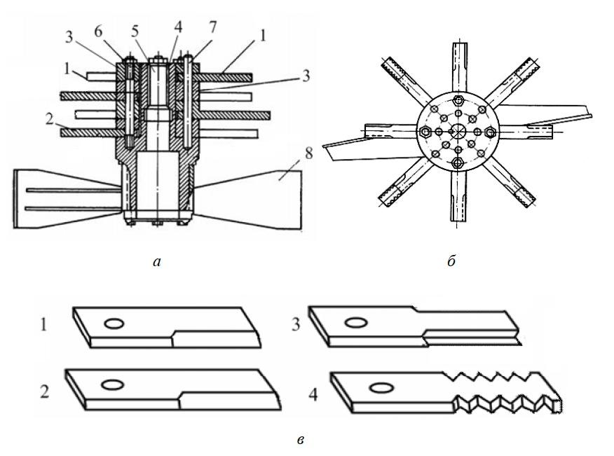 Измельчитель-смеситель кормов ИСК-3. Устройство и процесс работы