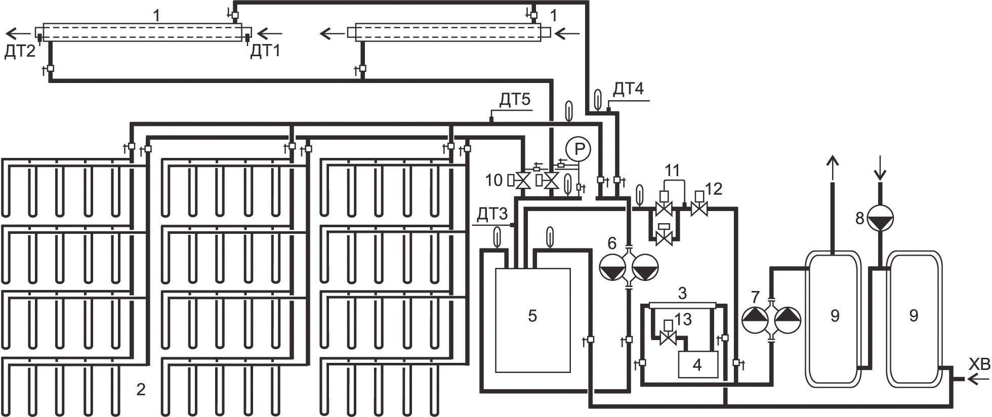 схема испытательного стенда опытной установки