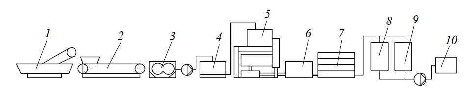 схема комплекса технологического оборудования для переработки косточковых плодов на осветленные соки