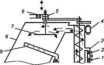 схема предохранительного устройства запарника ЗПК-4