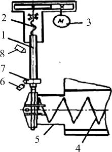 Схема привода задвижки выгрузного шнека смесителя СКО-Ф-6