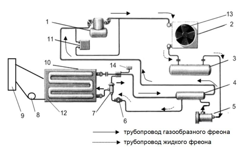 схема рабочего процесса холодильной установки