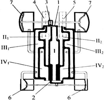 Схема работы пульсатора LL 90