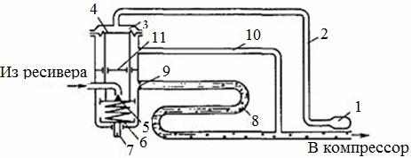 Схема регулирования заполнения испарителя по перегреву с помощью ТРВ с внешним выравниванием