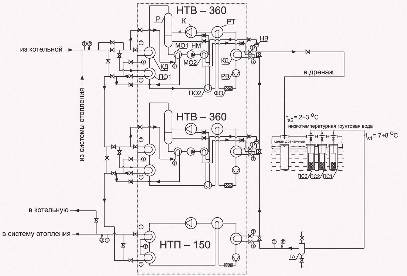 схема теплонасосной части бивалентной котельной