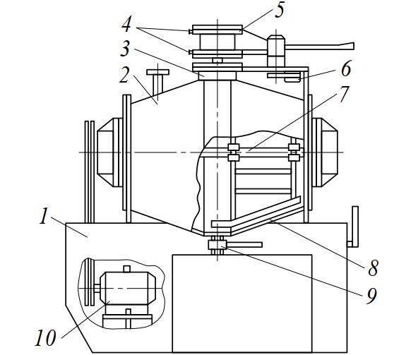 Схема взбивальной машины Р3-ХВА