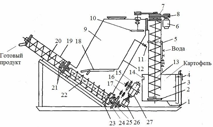 схема запарника ЗПК-4