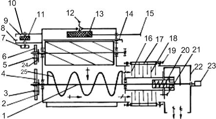 Схема заточного устройства измельчителя кормов ИКВ-Ф-5А «Волгарь-5»