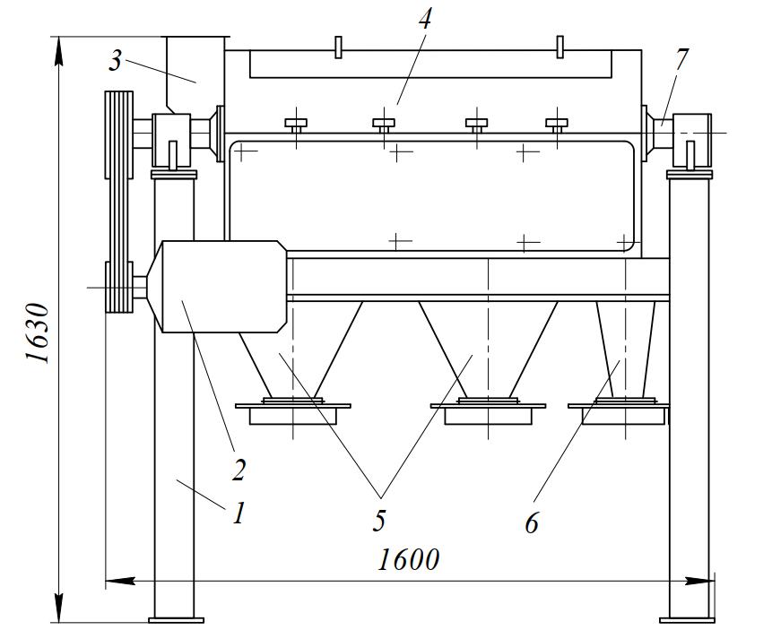Щеточно-просеивающая машина