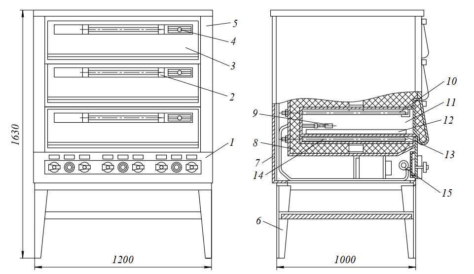 Шкаф пекарный ШПЭСМ-3