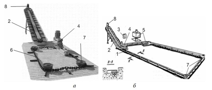 скребковый транспортер ТСН-160А